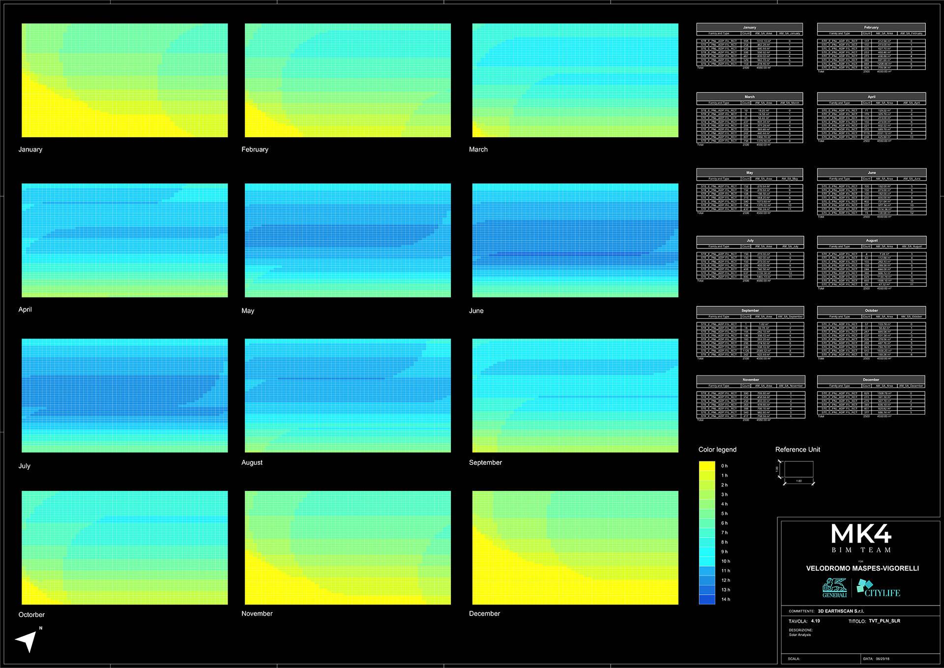 Data analysis con Dynamo