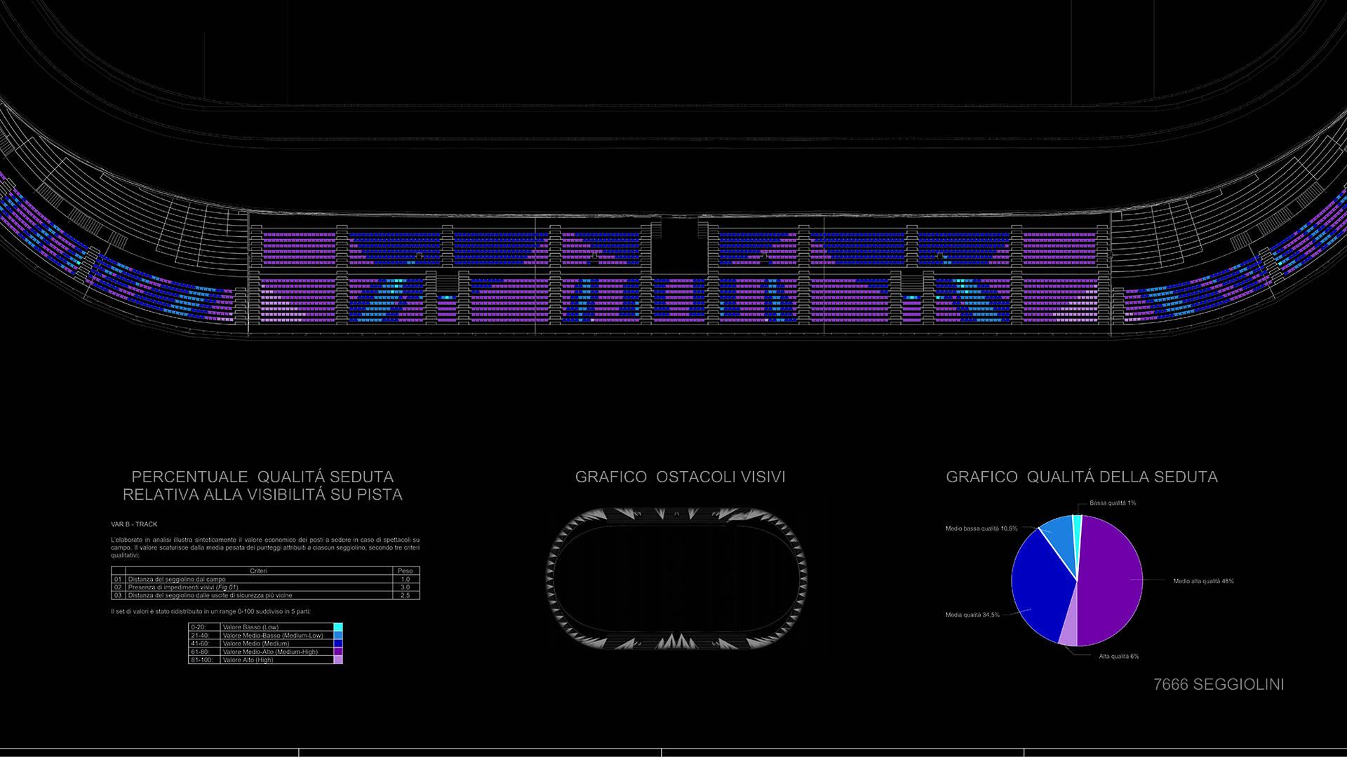Dynamo data management